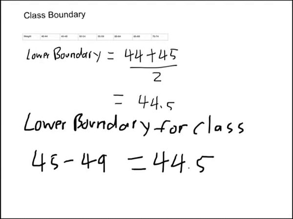 Stats whiteboard